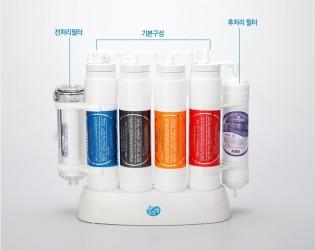 Máy lọc nước nano Hàn Quốc 6 cấp lọc